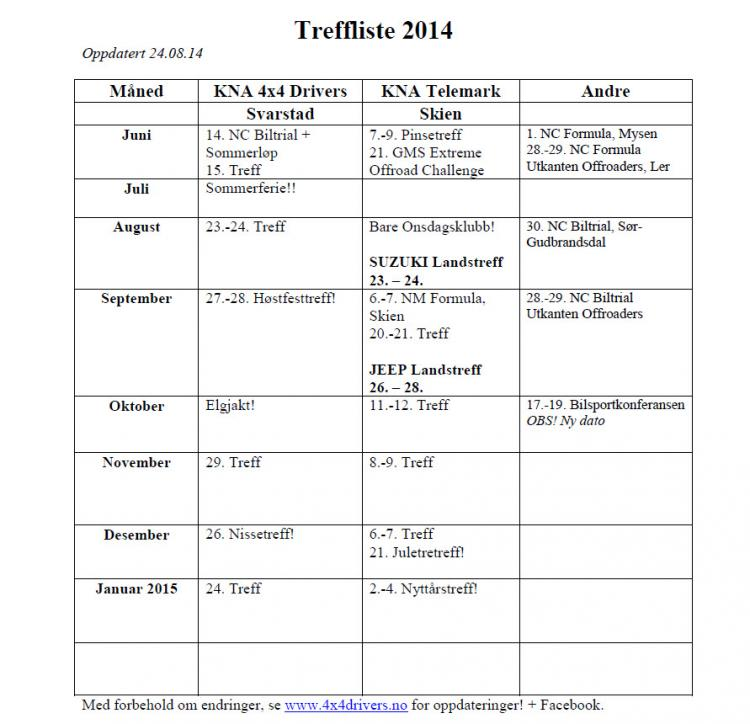 Name:  Oppdatert treffliste 2014.jpg